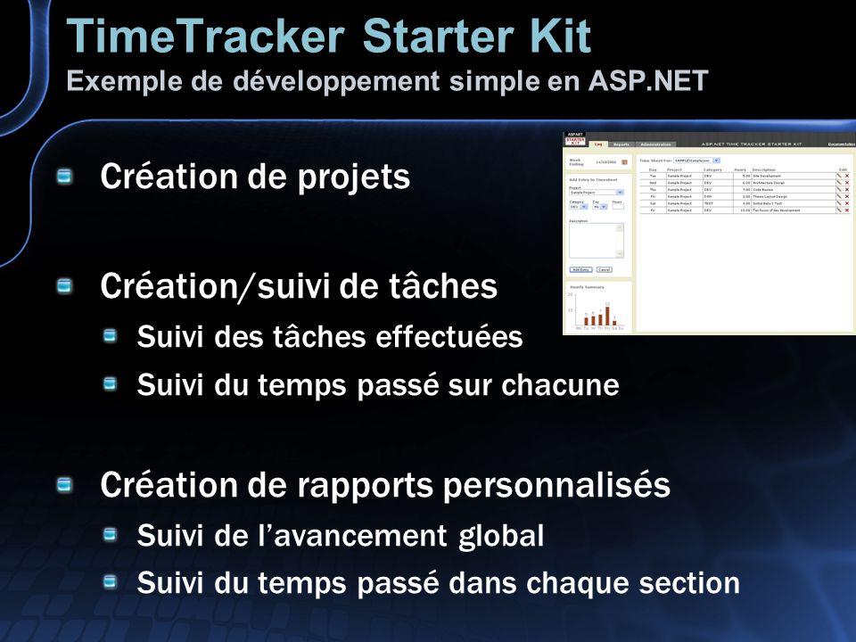 TimeTracker Starter Kit Exemple de développement simple en ASP.NET