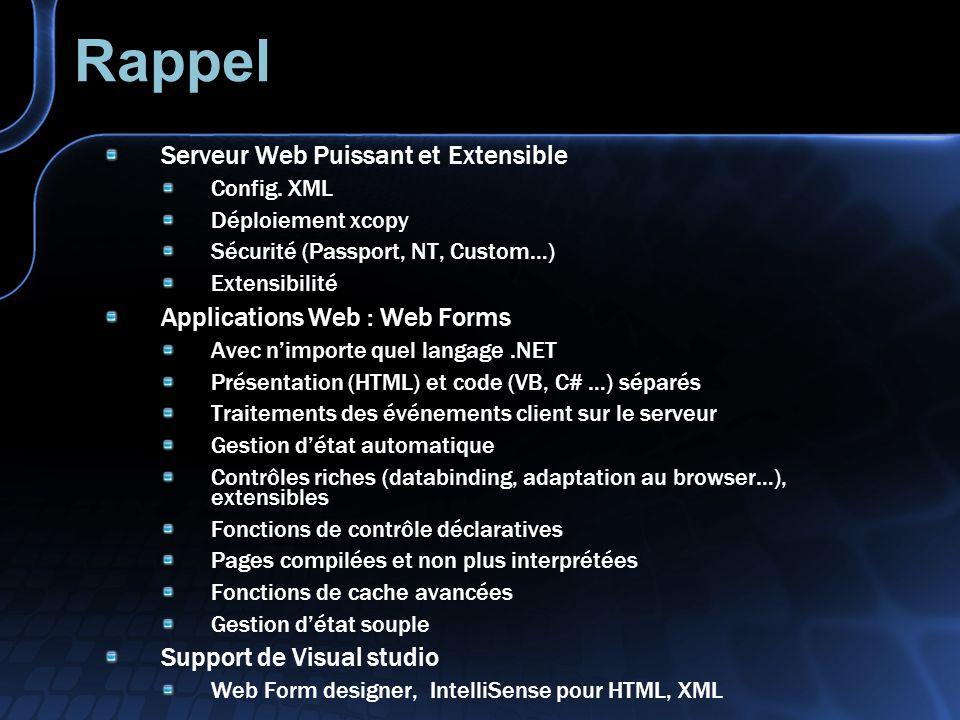 Rappel Serveur Web Puissant et Extensible Applications Web : Web Forms