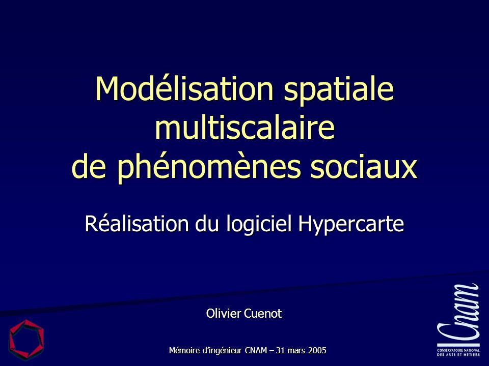 Modélisation spatiale multiscalaire de phénomènes sociaux