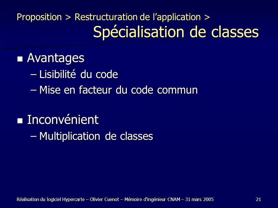 Avantages Inconvénient Lisibilité du code