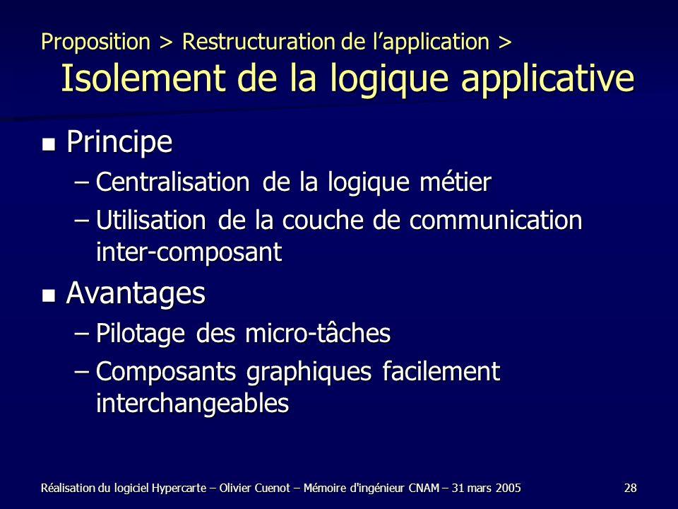 Principe Avantages Centralisation de la logique métier