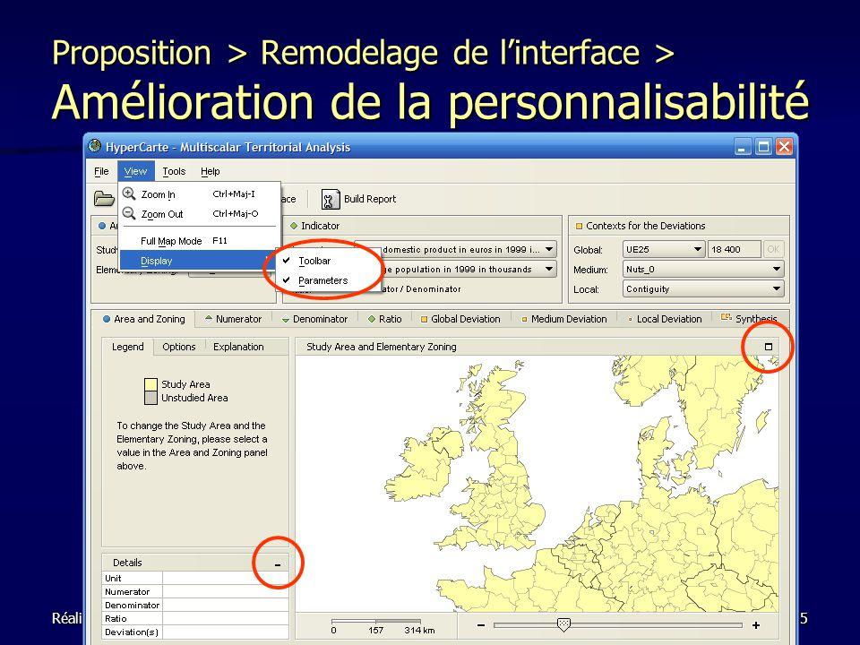 Proposition > Remodelage de l'interface > Amélioration de la personnalisabilité