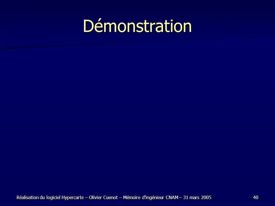 Démonstration Réalisation du logiciel Hypercarte – Olivier Cuenot – Mémoire d ingénieur CNAM – 31 mars 2005.