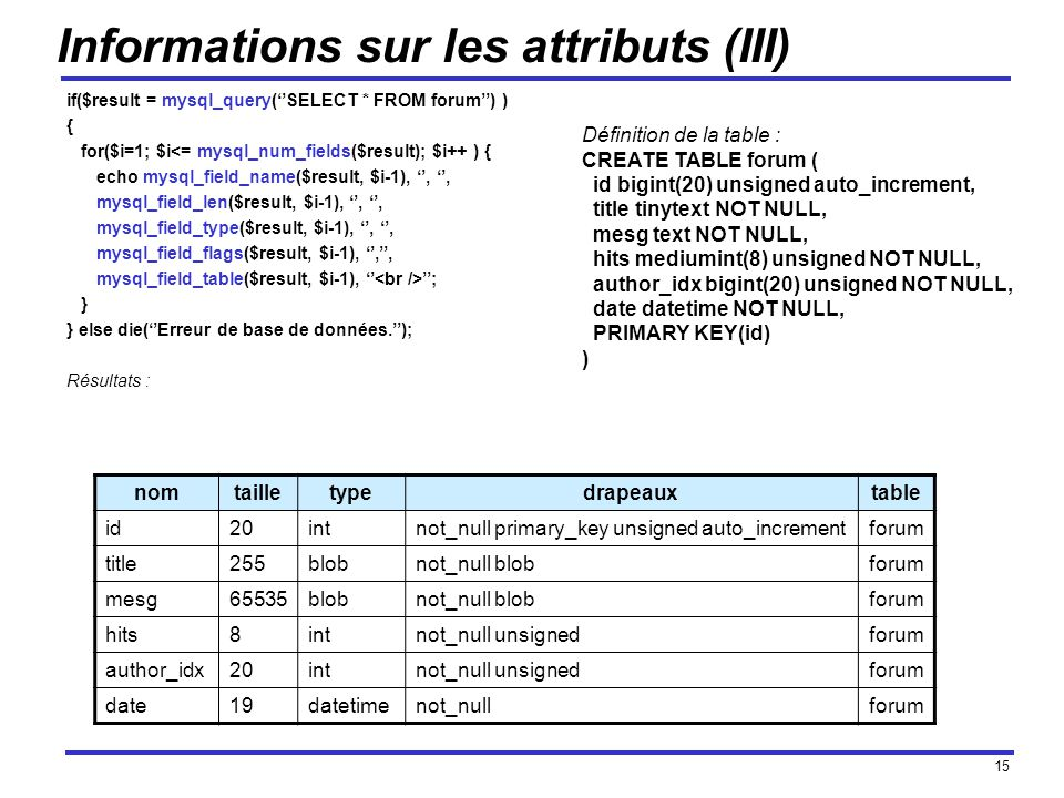 Informations sur les attributs (III)