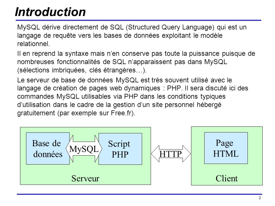 Introduction Base de Script Page MySQL données PHP HTML HTTP Serveur