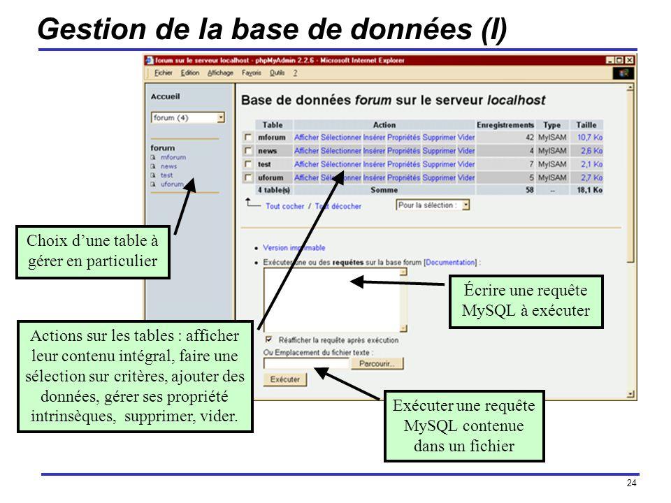 Gestion de la base de données (I)