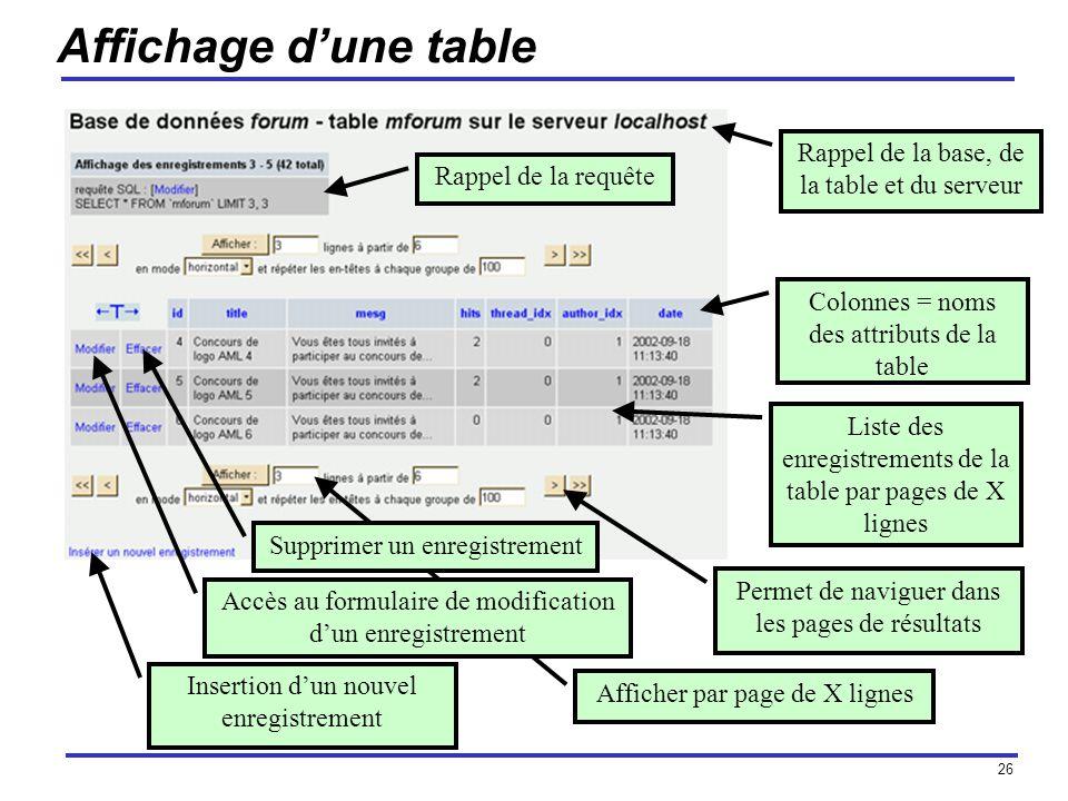 Affichage d'une table Rappel de la base, de la table et du serveur