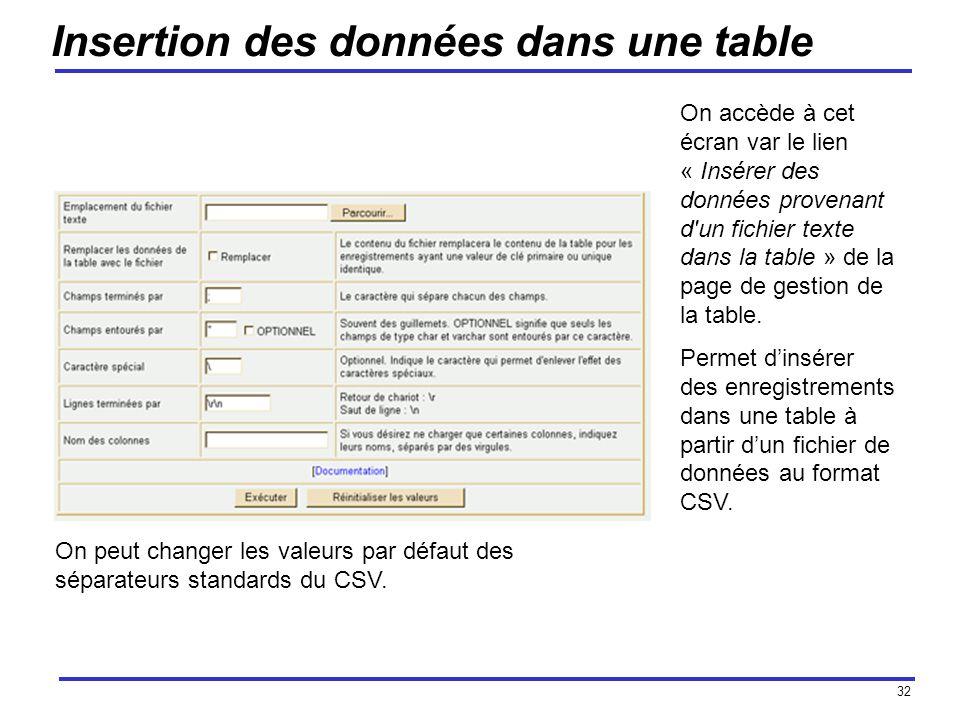Insertion des données dans une table