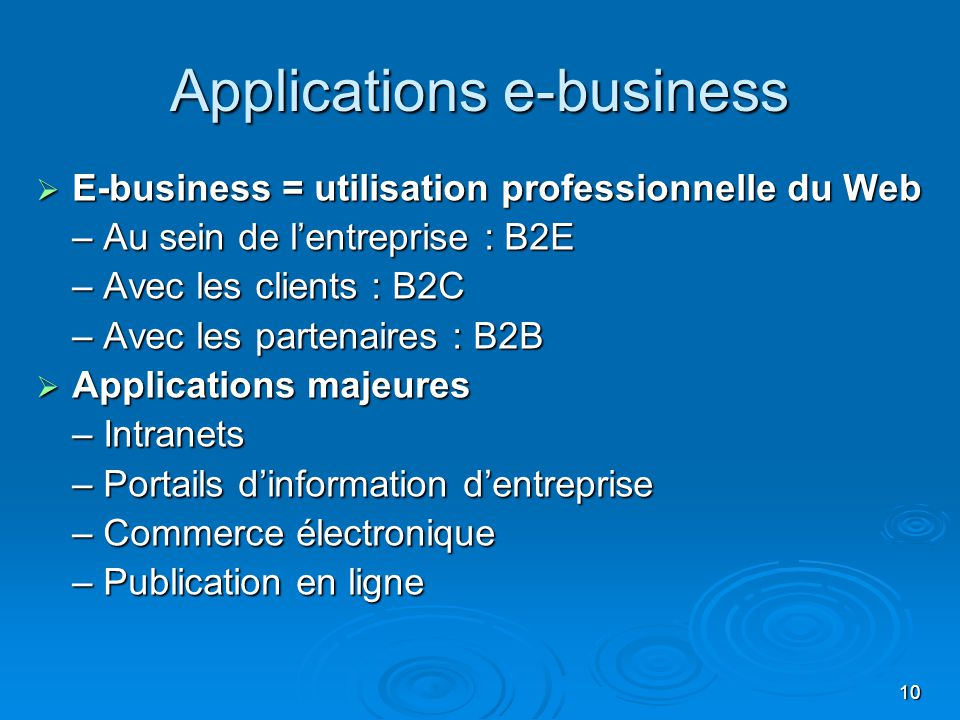 Applications e-business