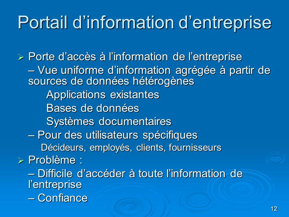 Portail d'information d'entreprise