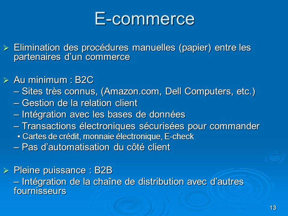 E-commerce Elimination des procédures manuelles (papier) entre les partenaires d'un commerce. Au minimum : B2C.