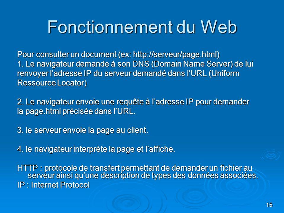 Fonctionnement du Web Pour consulter un document (ex: http://serveur/page.html) 1. Le navigateur demande à son DNS (Domain Name Server) de lui.