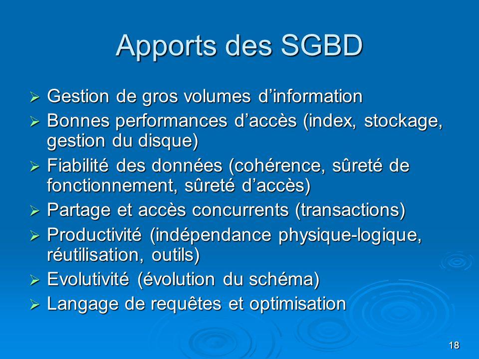 Apports des SGBD Gestion de gros volumes d'information