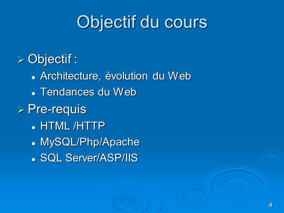 Objectif du cours Objectif : Pre-requis Architecture, évolution du Web