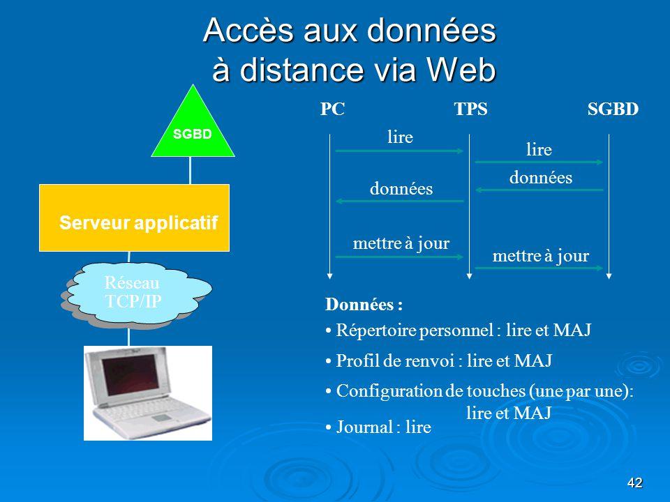 Accès aux données à distance via Web