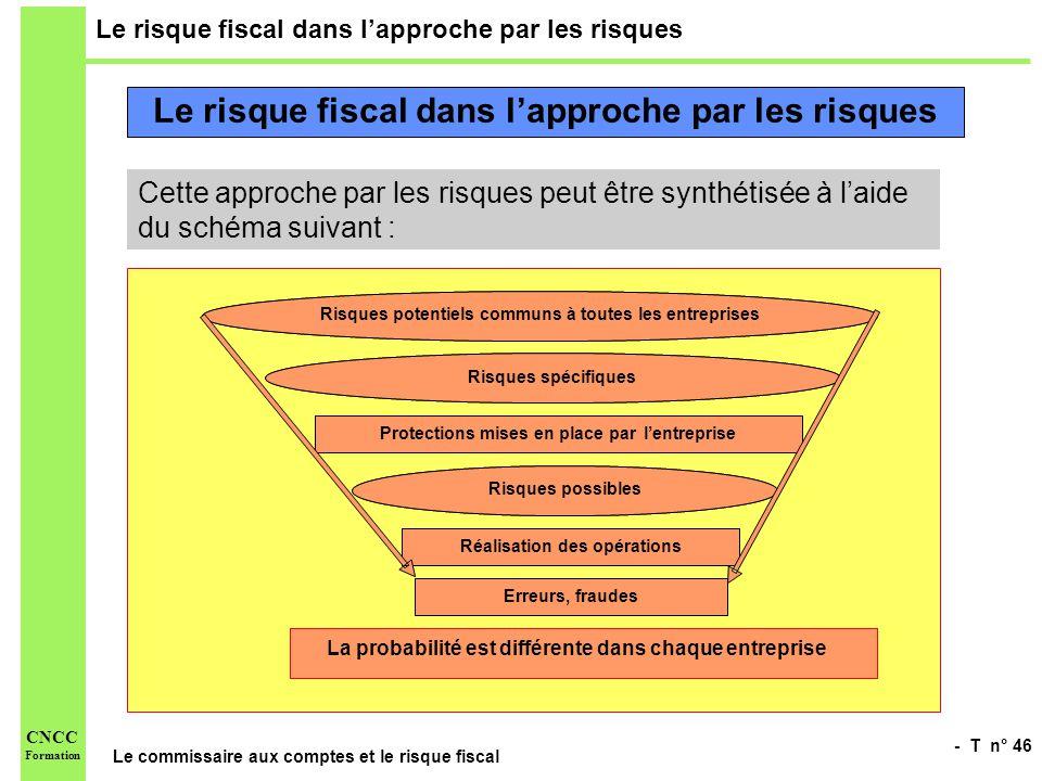 Le risque fiscal dans l'approche par les risques