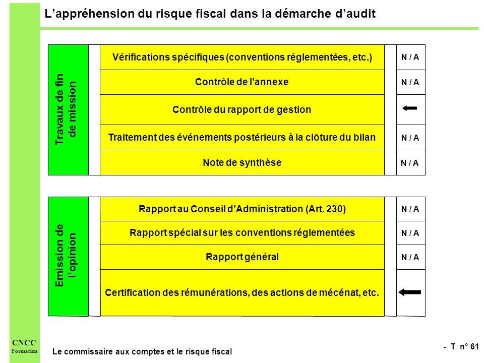 L'appréhension du risque fiscal dans la démarche d'audit