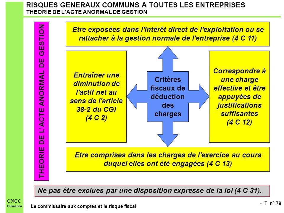 THEORIE DE L'ACTE ANORMAL DE GESTION