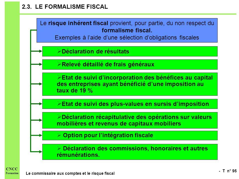 Exemples à l'aide d'une sélection d'obligations fiscales