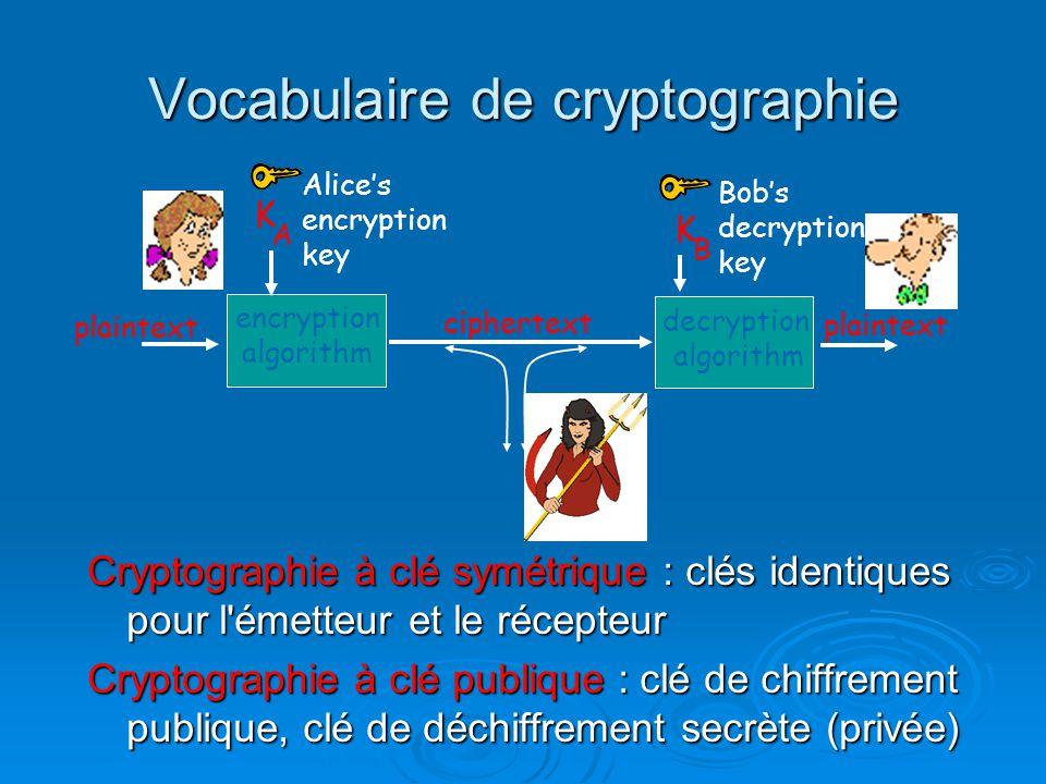 Vocabulaire de cryptographie
