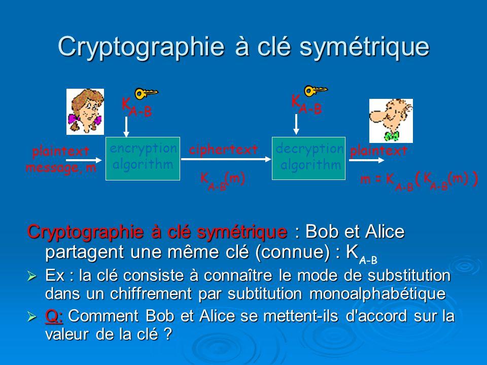 Cryptographie à clé symétrique
