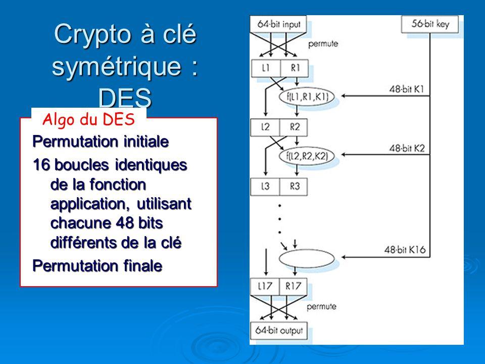 Crypto à clé symétrique : DES