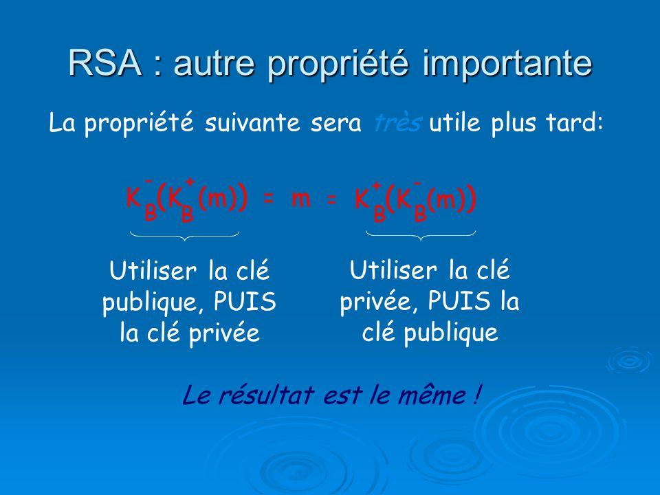 RSA : autre propriété importante