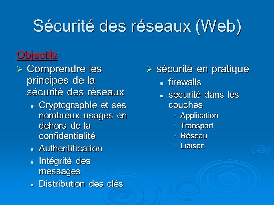 Sécurité des réseaux (Web)