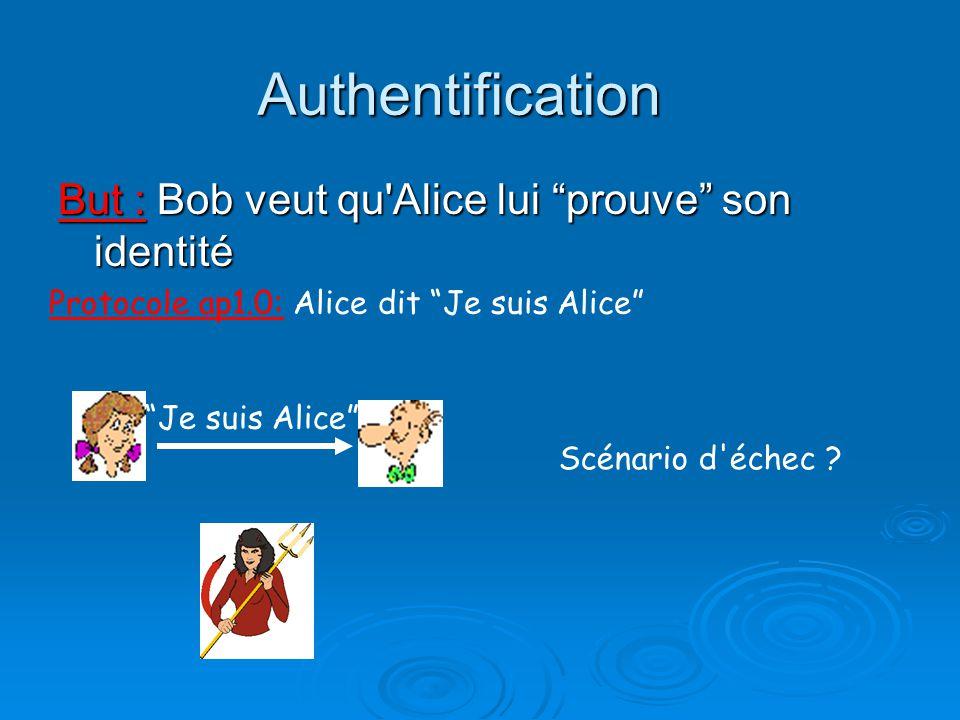 Protocole ap1.0: Alice dit Je suis Alice