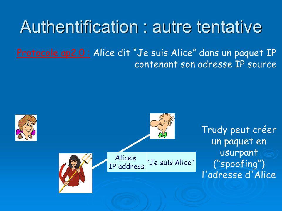 Authentification : autre tentative