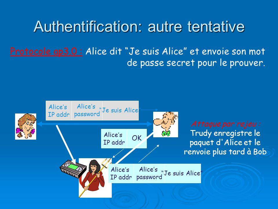 Authentification: autre tentative