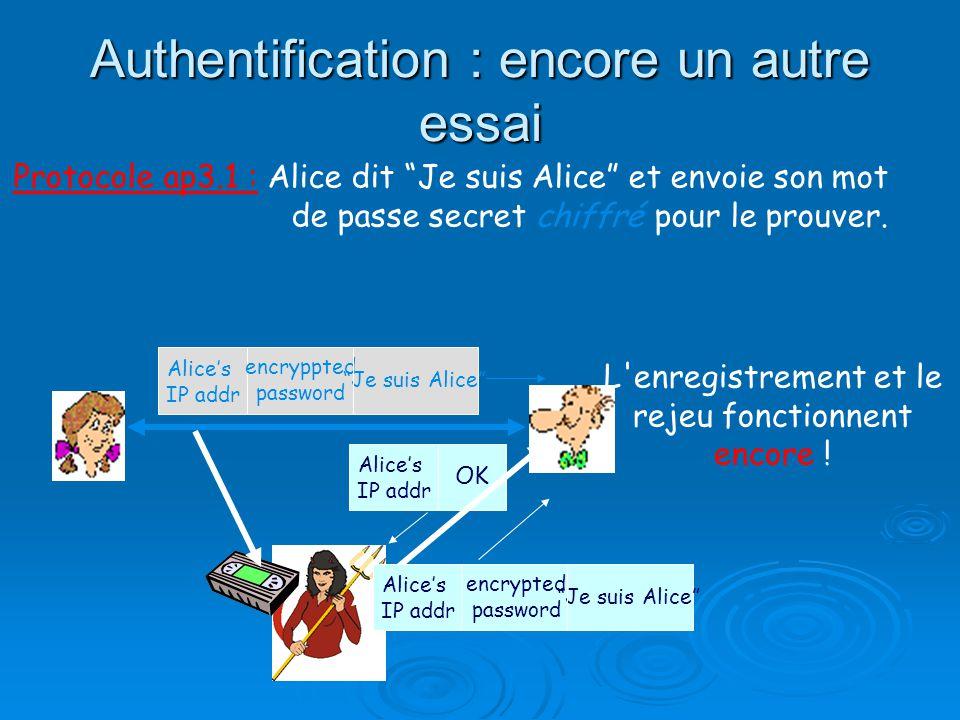 Authentification : encore un autre essai