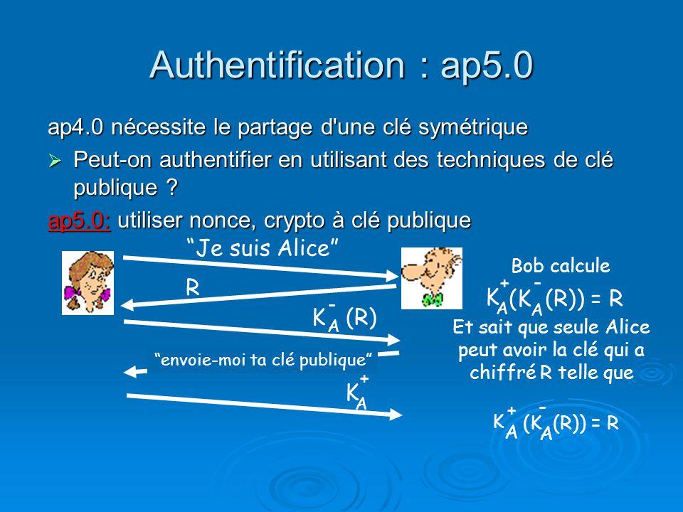 Authentification : ap5.0 ap4.0 nécessite le partage d une clé symétrique. Peut-on authentifier en utilisant des techniques de clé publique