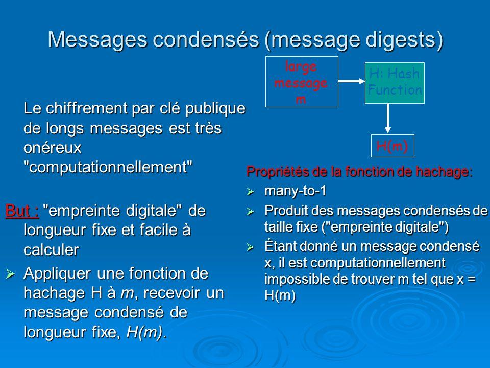 Messages condensés (message digests)