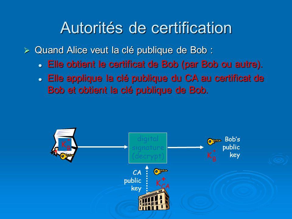 Autorités de certification