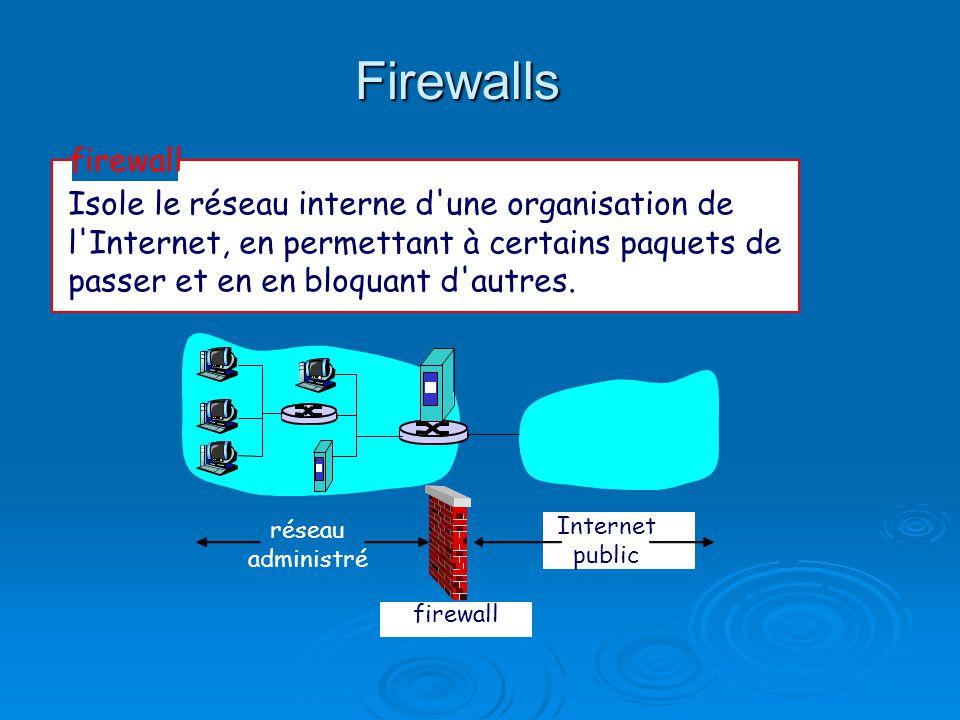 Firewalls firewall. Isole le réseau interne d une organisation de l Internet, en permettant à certains paquets de passer et en en bloquant d autres.