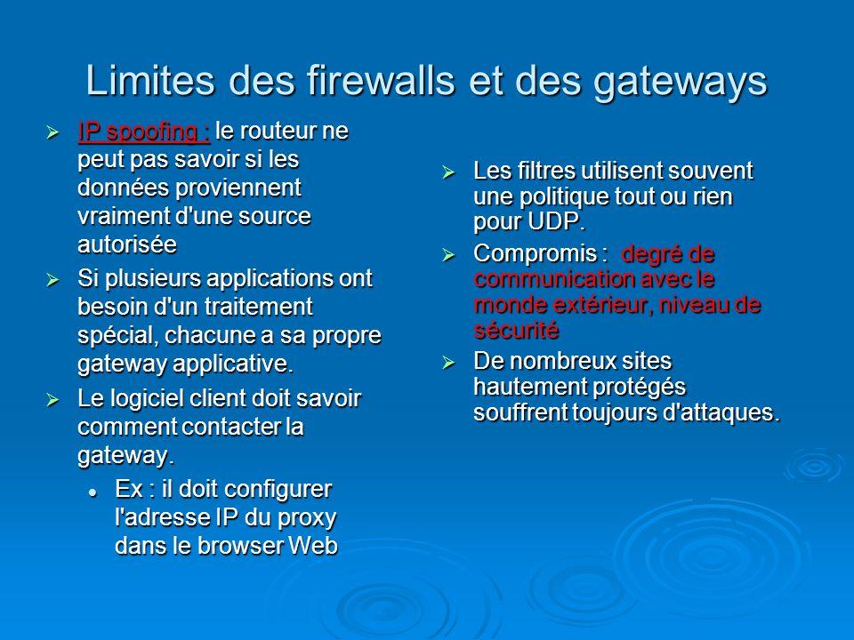 Limites des firewalls et des gateways