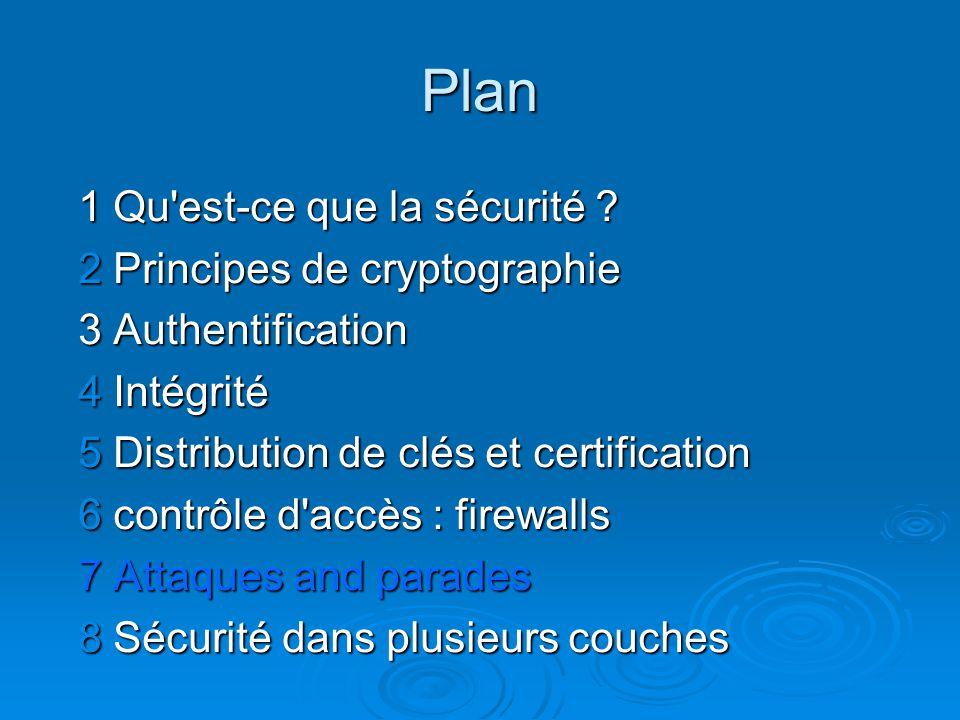 Plan 1 Qu est-ce que la sécurité 2 Principes de cryptographie