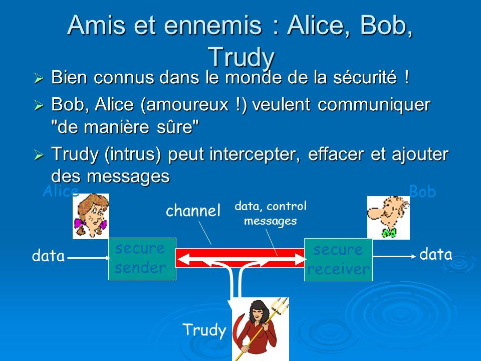 Amis et ennemis : Alice, Bob, Trudy