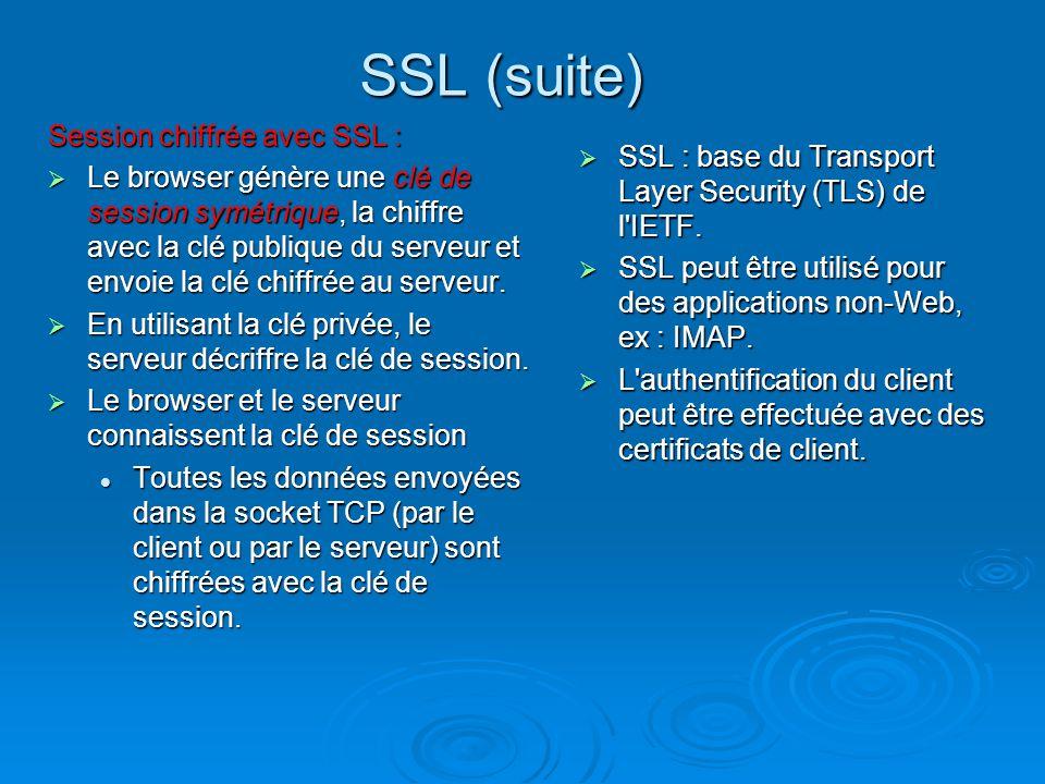 SSL (suite) Session chiffrée avec SSL :