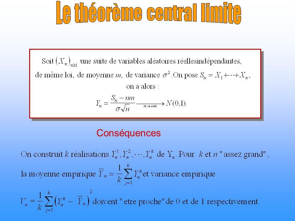 Le théorème central limite