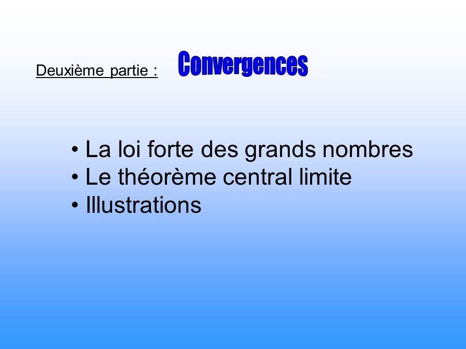 La loi forte des grands nombres Le théorème central limite