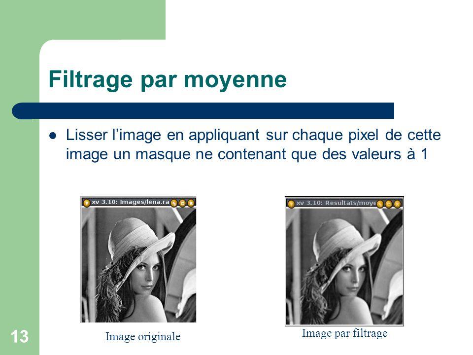 Filtrage par moyenne Lisser l'image en appliquant sur chaque pixel de cette image un masque ne contenant que des valeurs à 1.