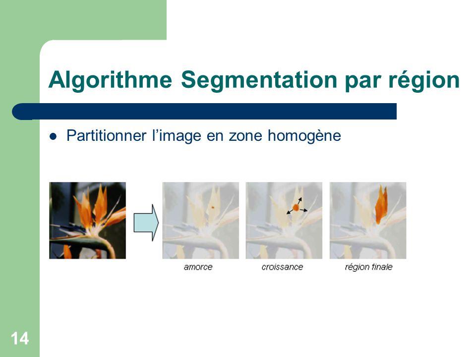 Algorithme Segmentation par région
