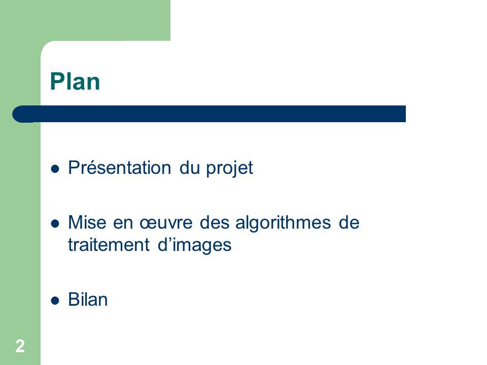 Plan Présentation du projet