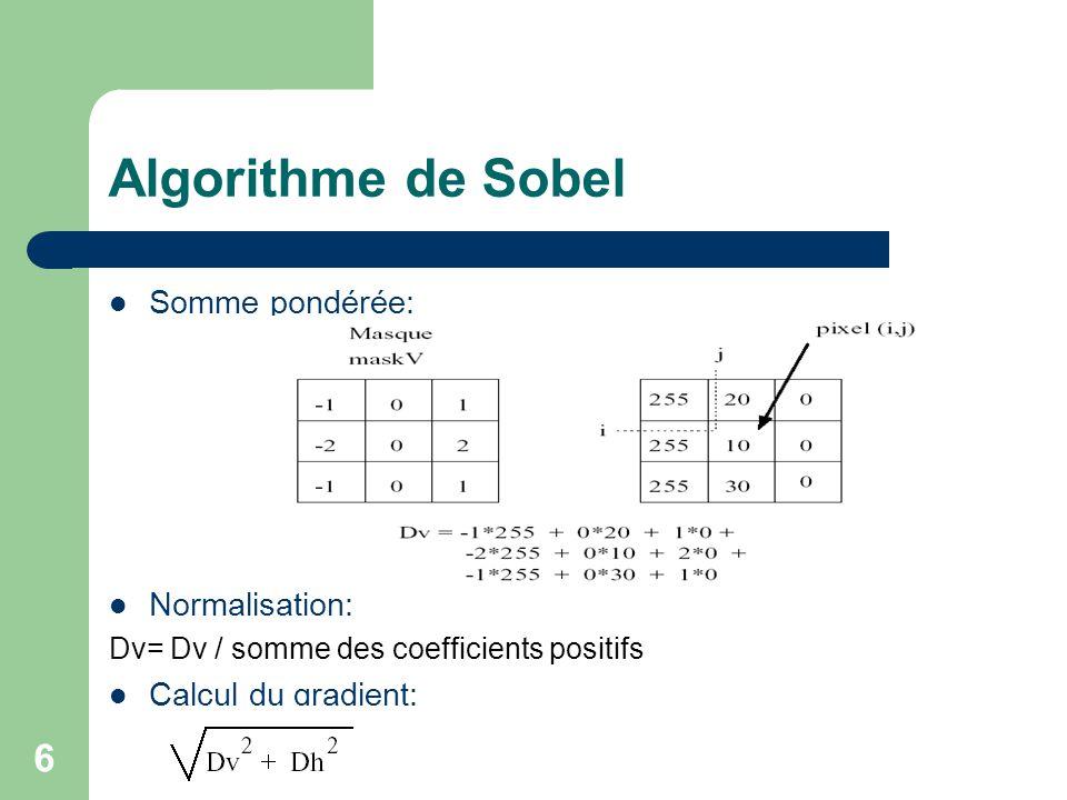 Algorithme de Sobel Somme pondérée: Normalisation: Calcul du gradient: