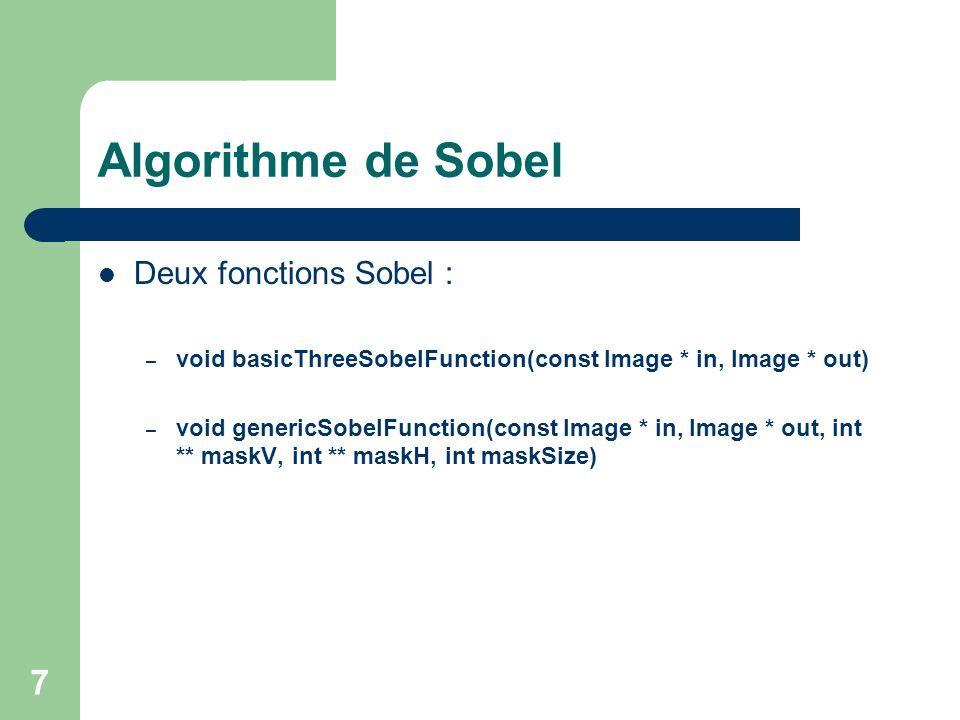Algorithme de Sobel Deux fonctions Sobel :