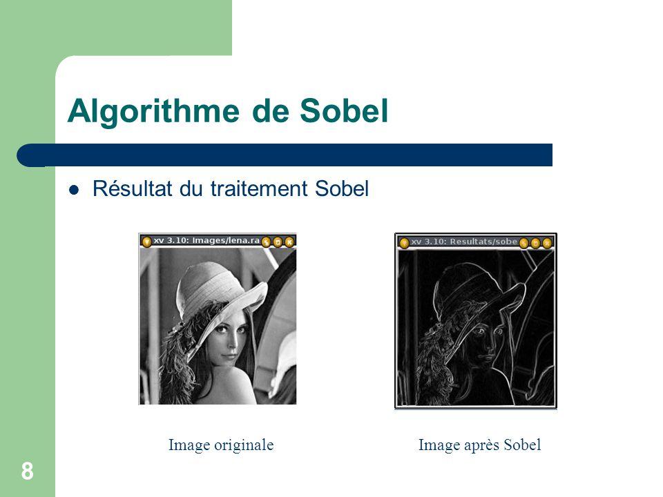 Algorithme de Sobel Résultat du traitement Sobel Image originale