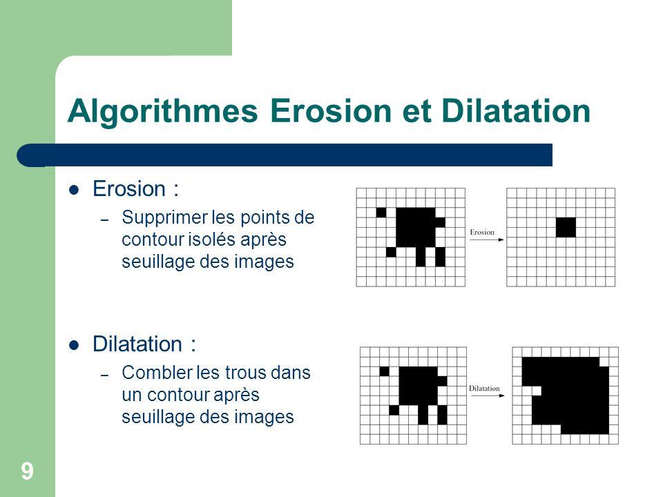 Algorithmes Erosion et Dilatation