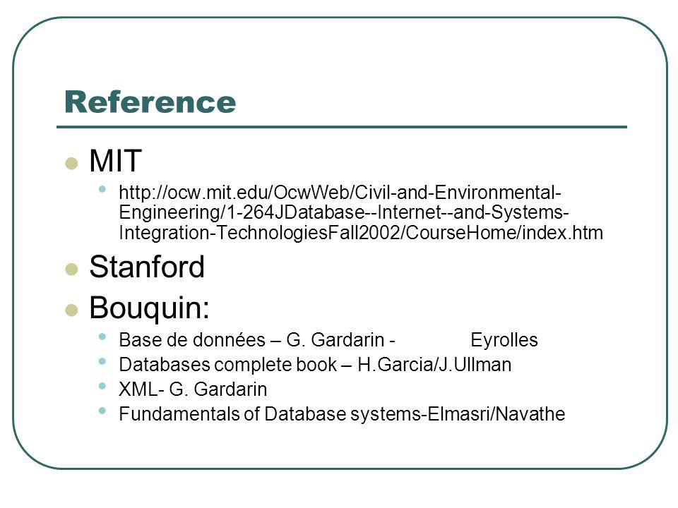Reference MIT Stanford Bouquin: